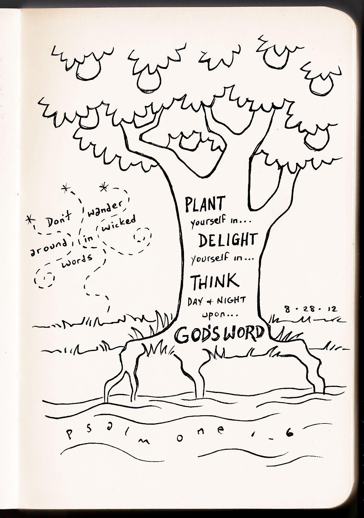Psalm 1 16 Illustrated Devo
