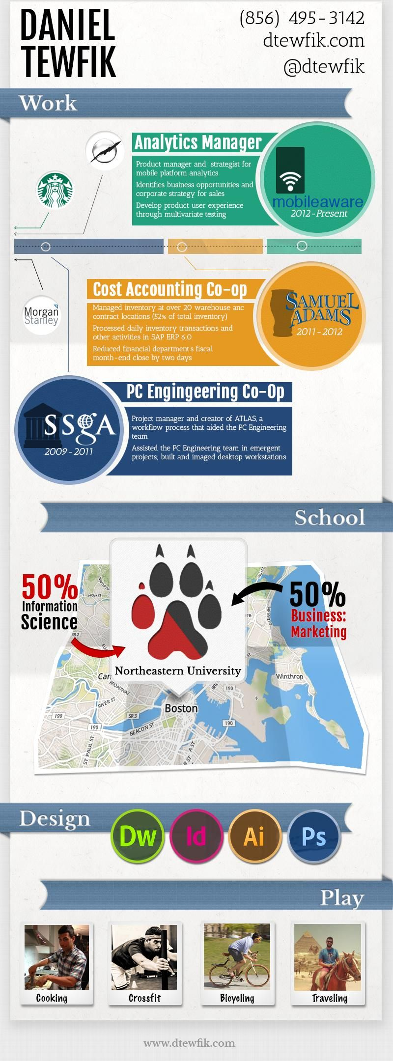 Daniel Tewfik infographic resume | Infographic Visual Resumes ...