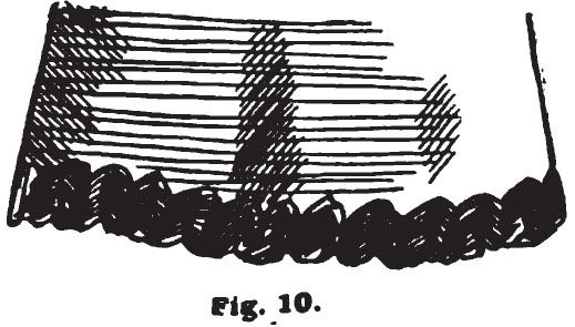 1895.  The Art of Dressmaking.  Figure 10 illustrates another style of shell trimming.  This is cut on the bias twice the width it is to be when finished.  It generally has an interlining of crinoline, and is then sewed to the skirt in the same manner as shown in the diagram, i.e., to fasten the raw edge up and down.  Each shell must be tacked to conceal the adjusting.  Length of material required, two and a half times around the skirt, or two and a half yards to make one yard of trimming.