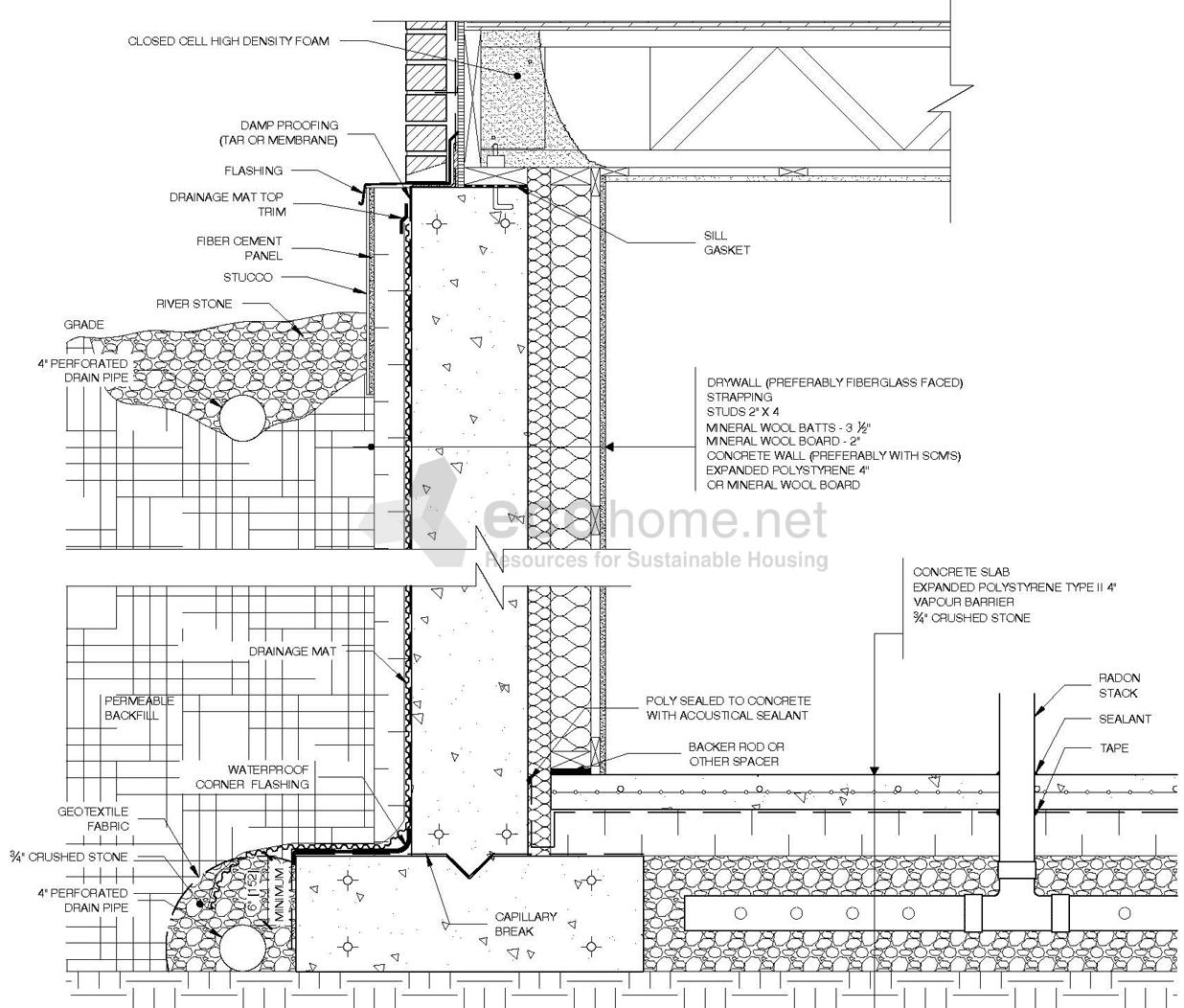 Basements Basement Insulation Interior And Exterior Basement Insulation Basement Construction Basement Walls
