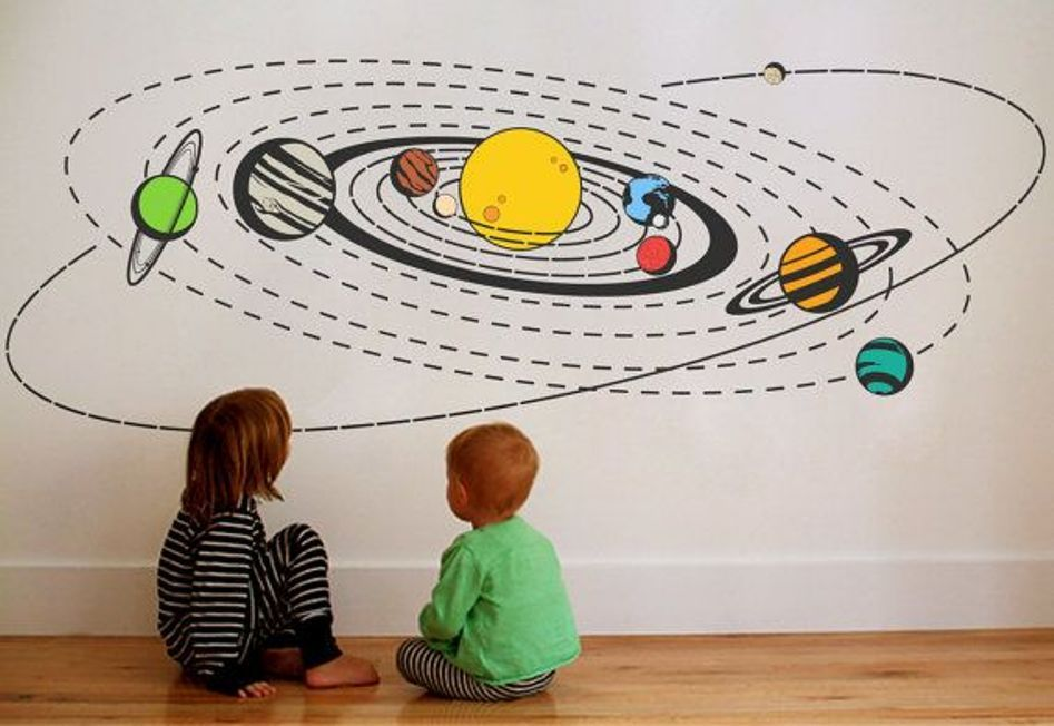 Solar System Wall Decals (947×652)