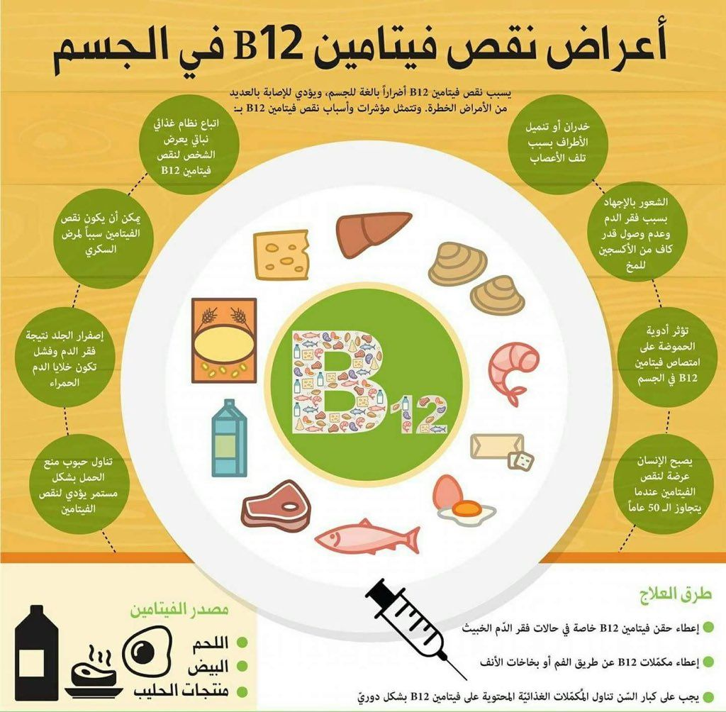 اعراض نقص فيتامين B 12 Health And Nutrition Health Nutrition