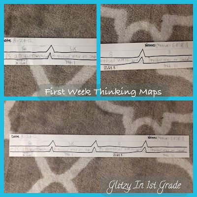 Bridge map for numbers. Glitzy In 1st Grade: Thinking Maps