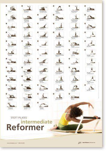 Stott Pilates Wall Chart Intermediate Reformer