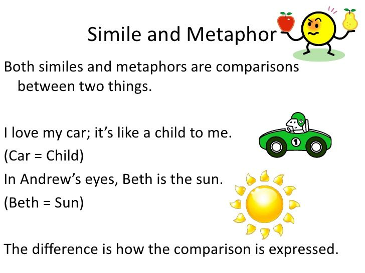 Metaphor Examples Google Search Arts N Crafts For Emma