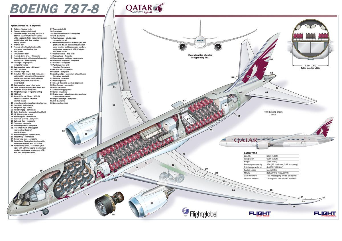 787 8 Dreamliner Seating Chart Book Covers Book Covers