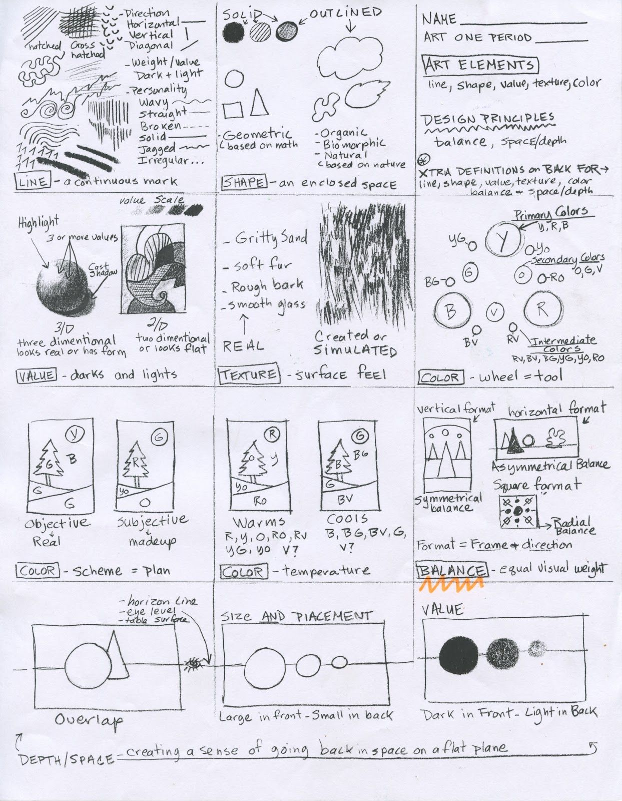 Art Handout Take Time To Discuss And Model Techniques With Students Great Resource