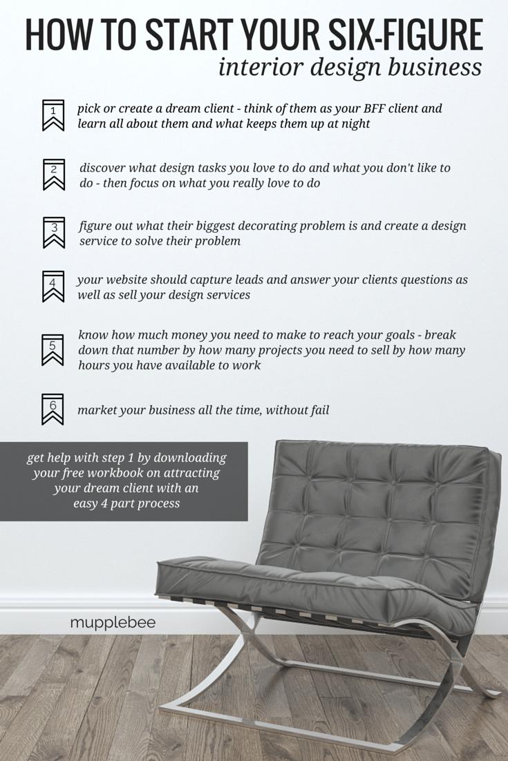 Interior design companies motivational quotes for education homedecorationnaturals also rh pinterest