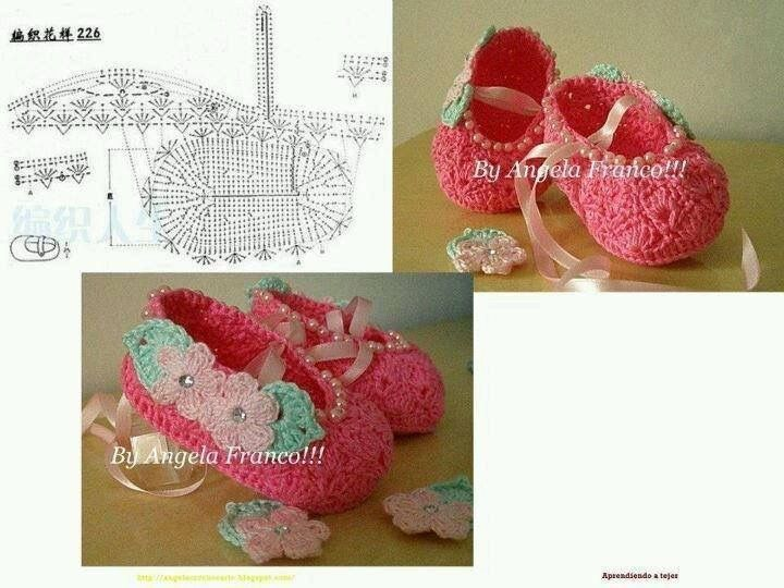 Pin de Marielos Castillo en Zapatitos bebe crochet | Pinterest ...