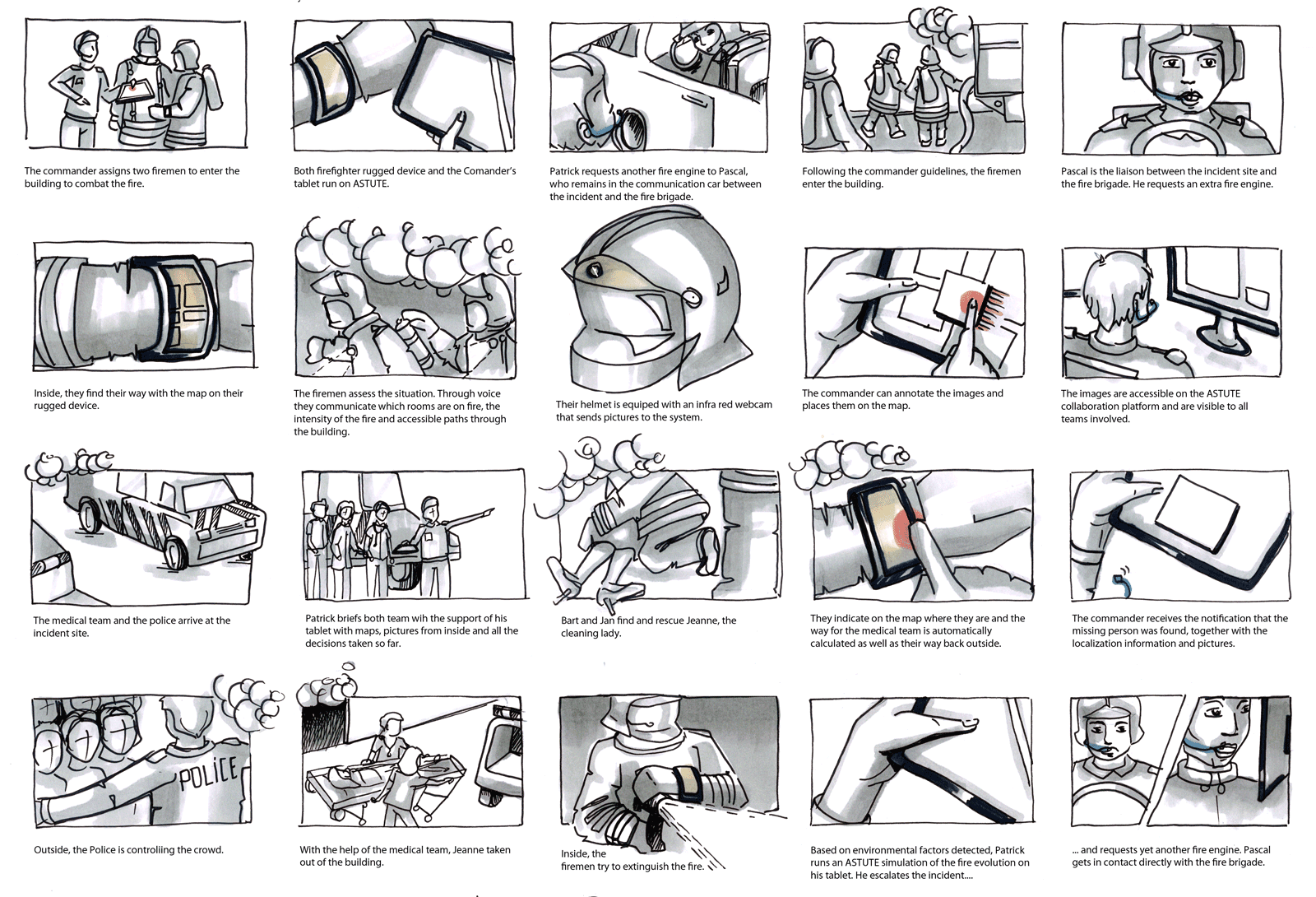 Storyboard Future Interaction Scenario  Storyboarding