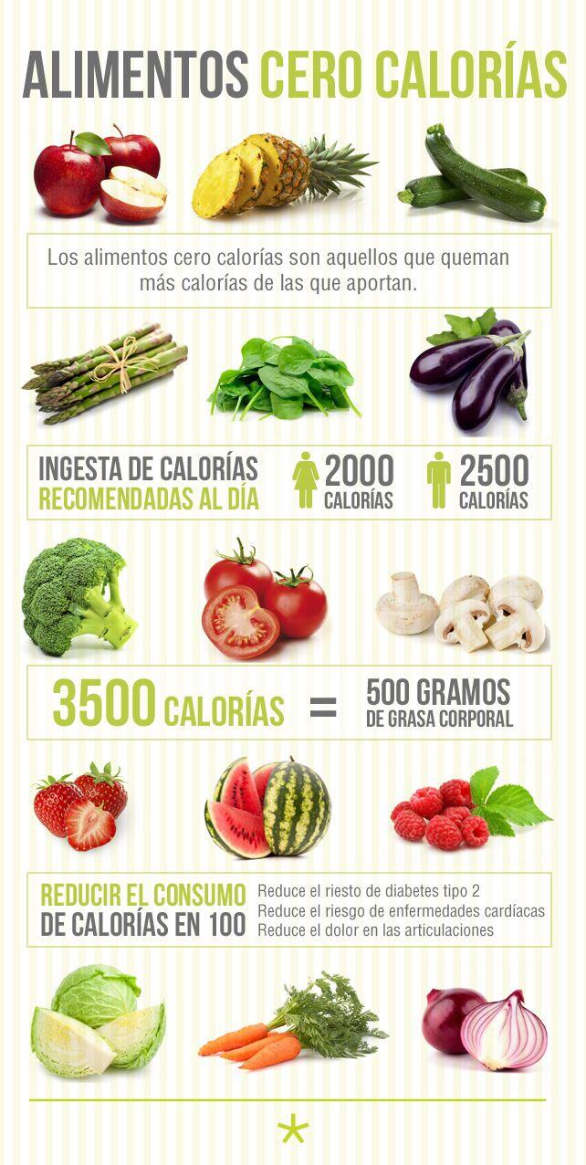 buenos alimentos ricos en grasas para ceto