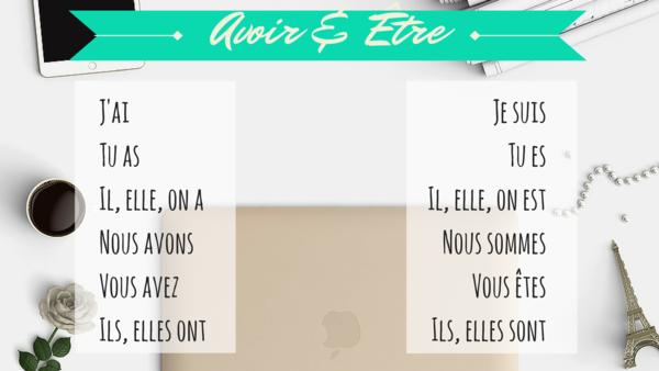 Conjugation: être and avoir   Apprendre le français. Vous etes et Guide