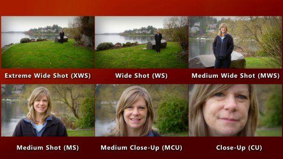 Varied shots | Camera shots and angles | Pinterest | Camera shots ...