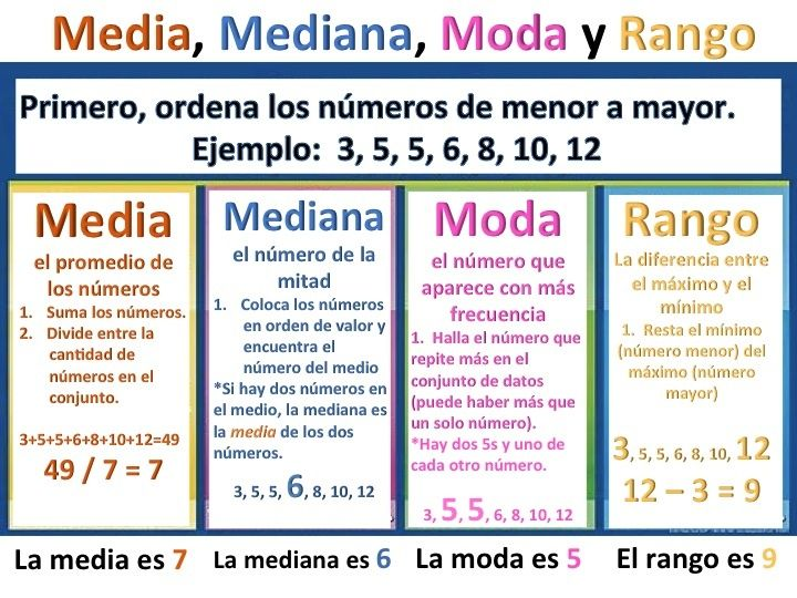 Worksheet Difference Arithmetic Mean Mode Median mean median mode range poster free google search maths search