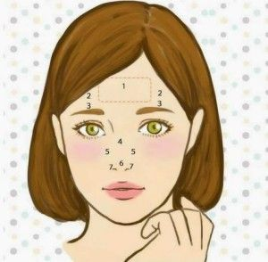 Keberuntungan Menurut Letak Jerawat Toko Kosmetik Online 100 Original Jual Kosmetik Online Original Jual Kosmetik Brande Jerawat Wajah Produk Kecantikan