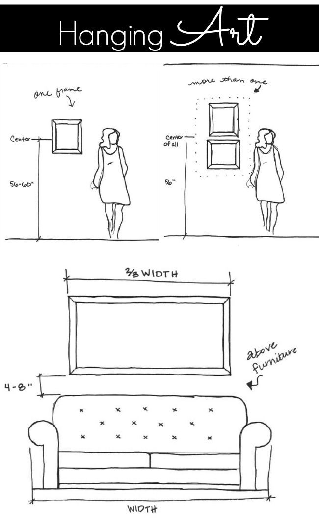 Picture Frame Sizes Guide Living Rooms