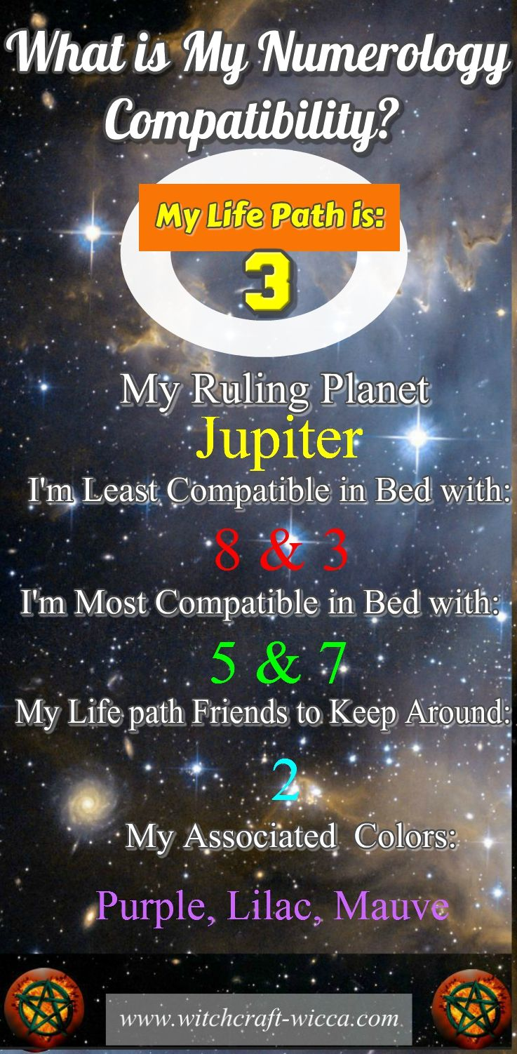 Numerology Lifepath3 Creative Talented Artistic Numerology Compatibility Life Path Number Life Path