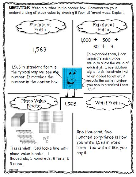 Math 4 Ways Bundle Math Students And School