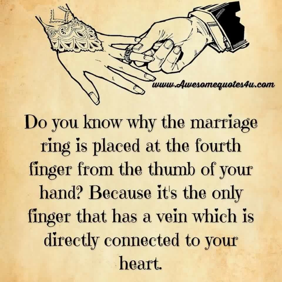 Pin By Yvonne Russ On Hubby Pinterest Ring Godly Relationship