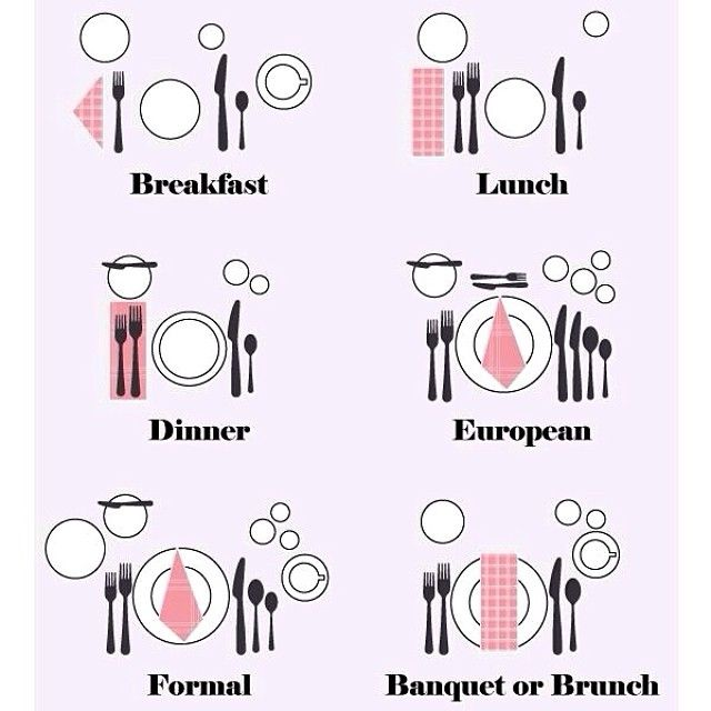 How to set a table | Good to Know | Pinterest | Mettre la ...