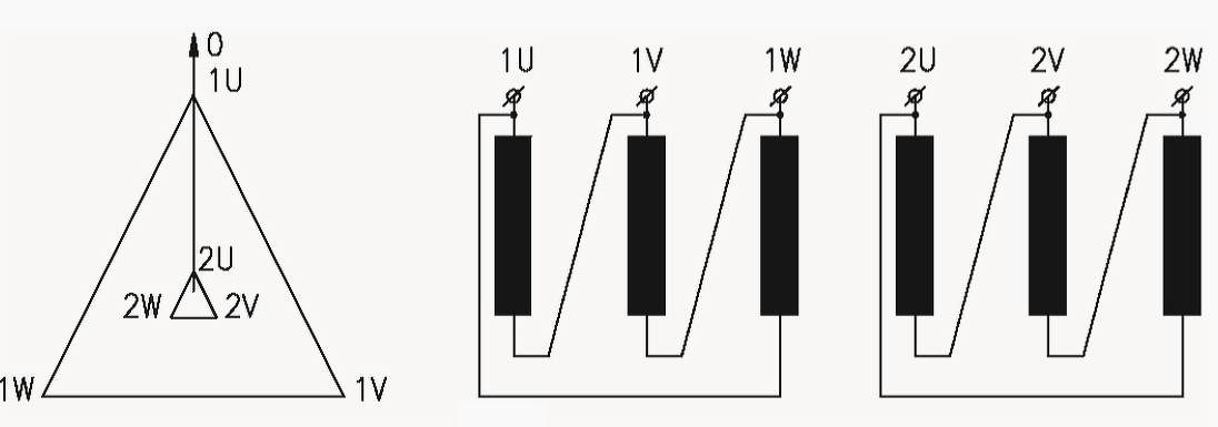 dd0 vector group
