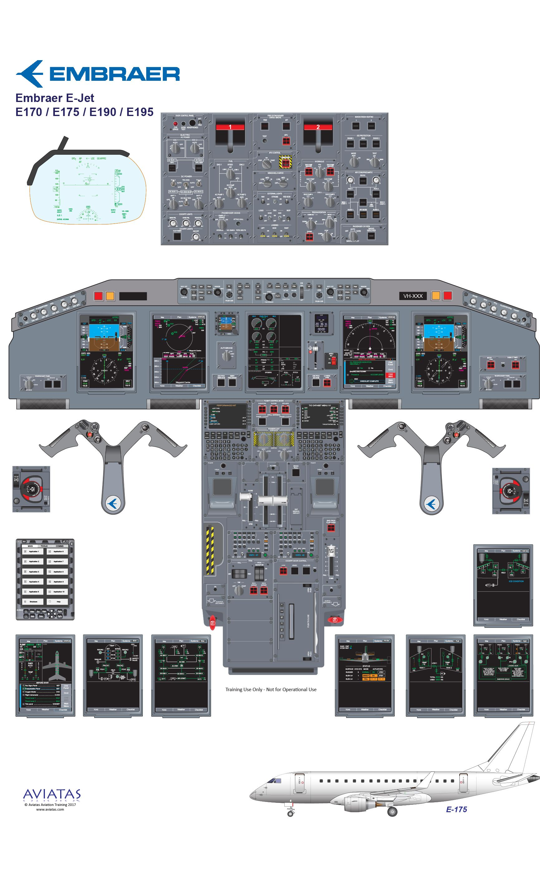 Embraer E 175  190  195 Cockpit Training Diagram