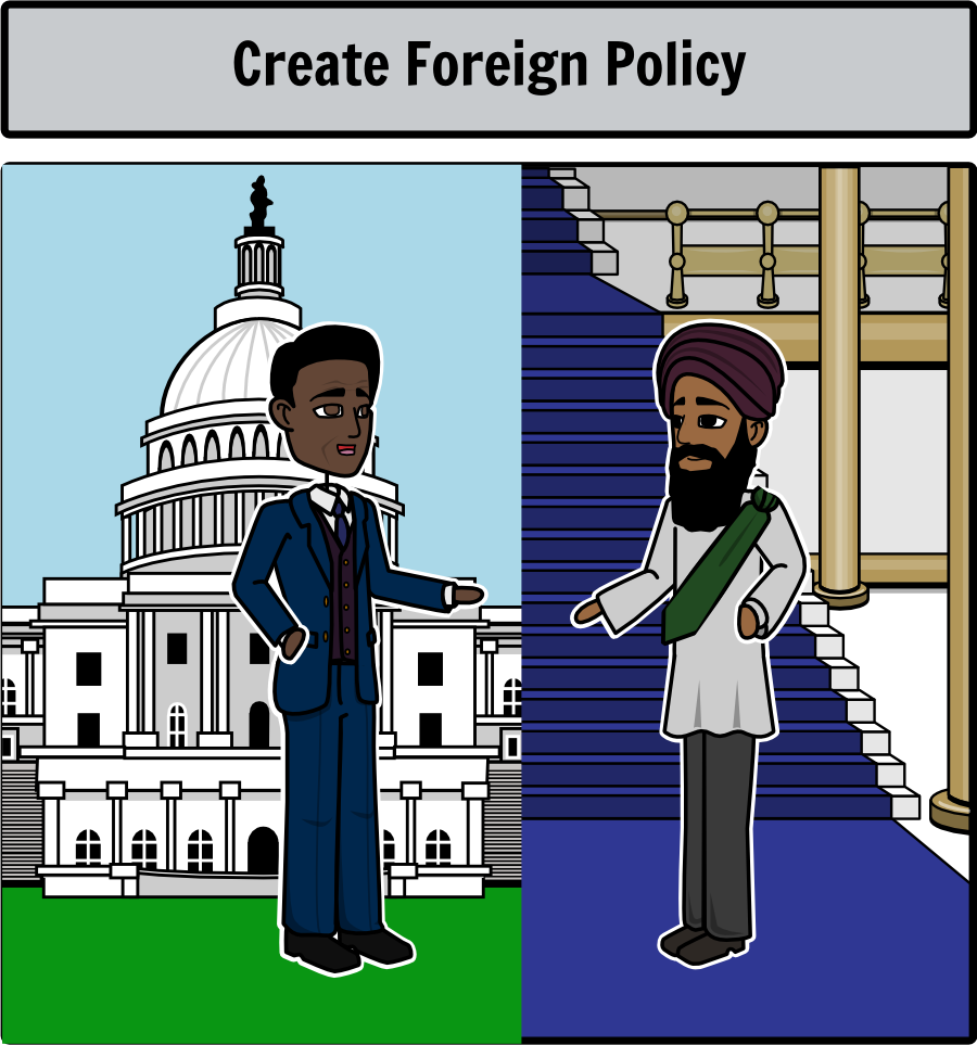 Introduction To Government  Federalism What Is Federalism