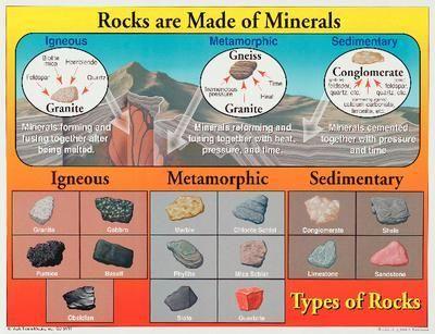 Cementation geology