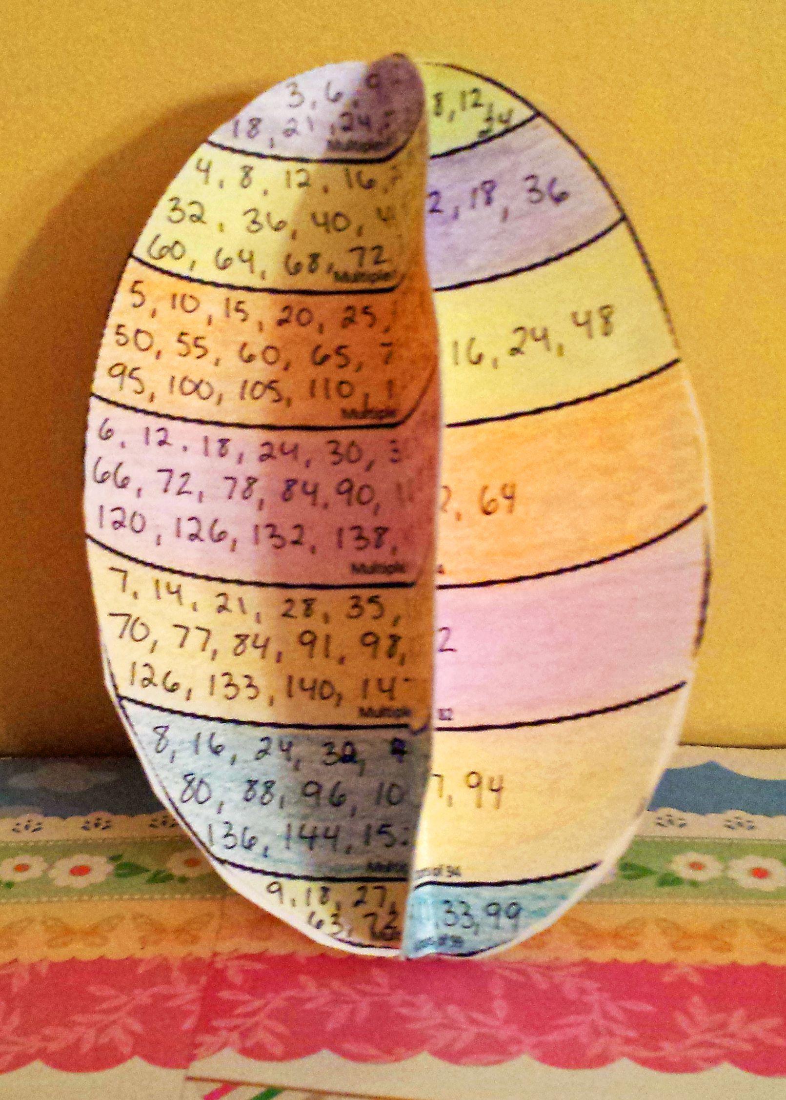 Easter Math Multiplication Codebreaker Freebie Tpt Resources