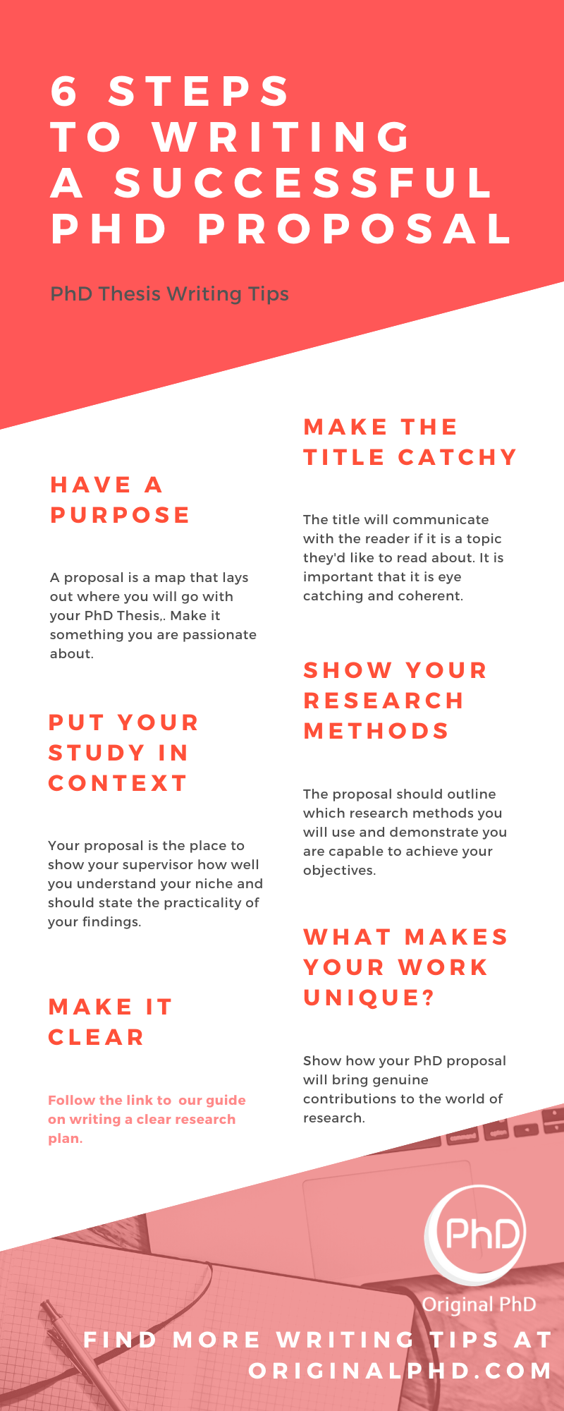 6 Step To Writing A Successful Phd Proposal Thesi Dissertation Plan