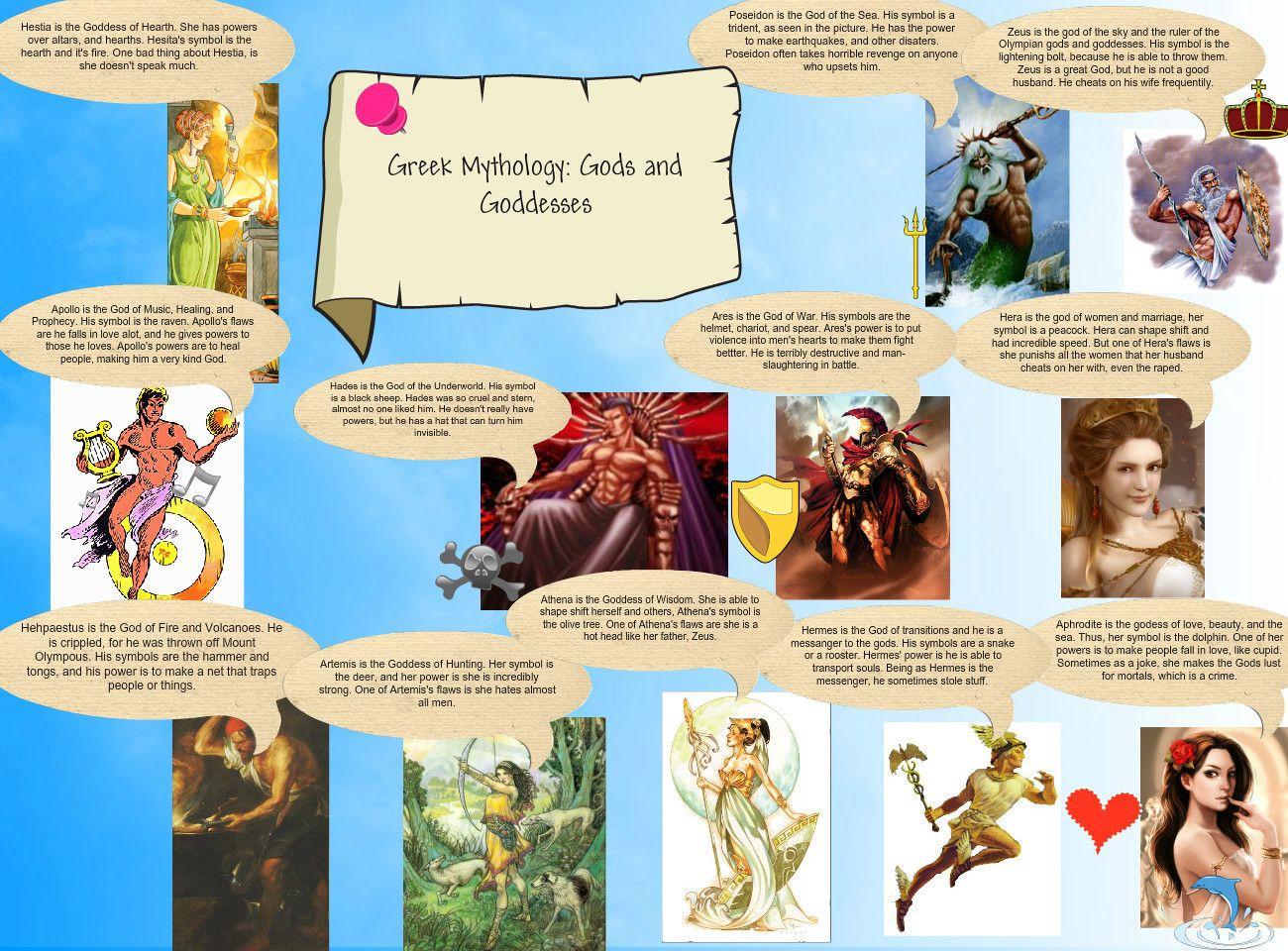 Hera and her symbols image collections symbol and sign ideas kids animated mythology pictures greek gods and goddesses jens greek buycottarizona biocorpaavc
