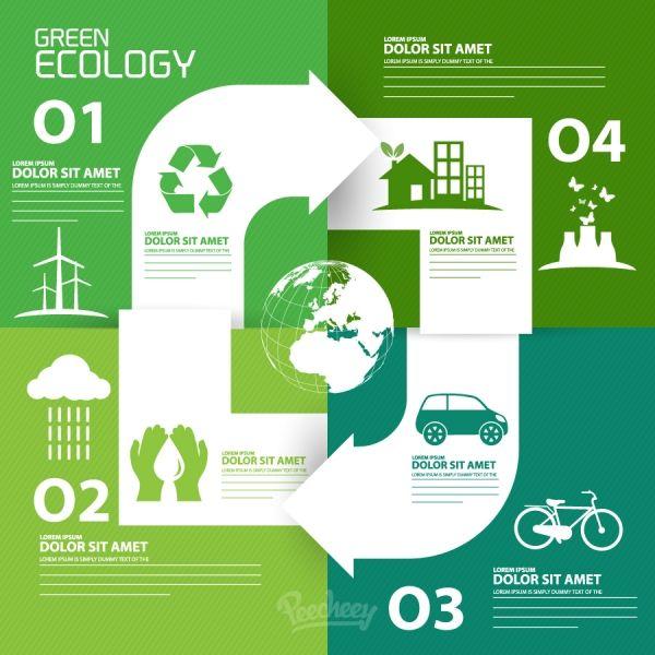 エコロジーな自然環境が循環する...