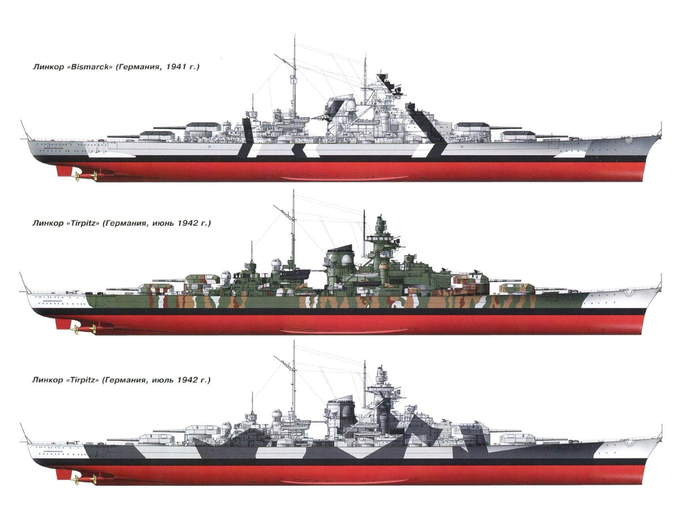 Tirpitz renditions