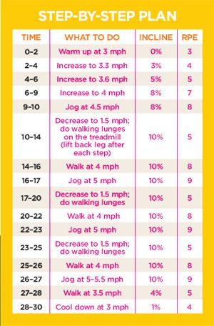 Focus t25 calories burned vs insanity