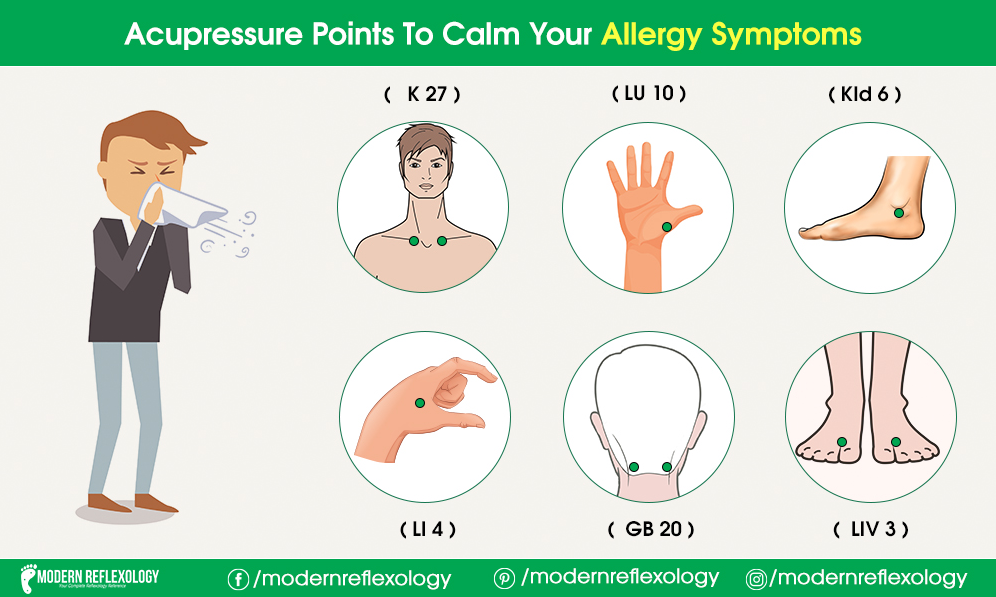 Reflexology points for Seasonal Allergies- Explore these 9 ...
