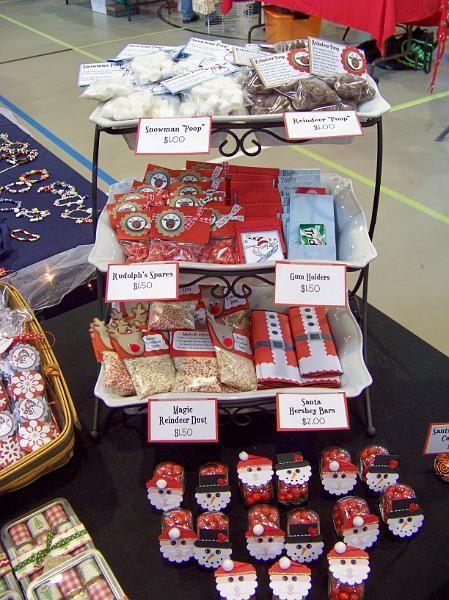 Craft Fair Ideas I Like The Snowman Faces On The Jar Lids I