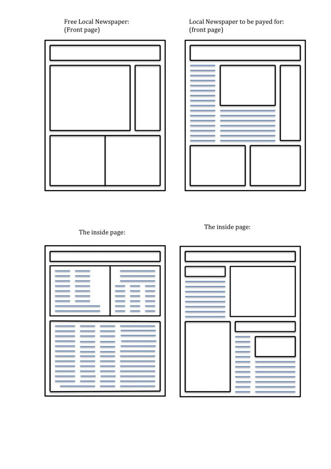 Newspaper Front Page Template Powerpoint Microsoft Word In