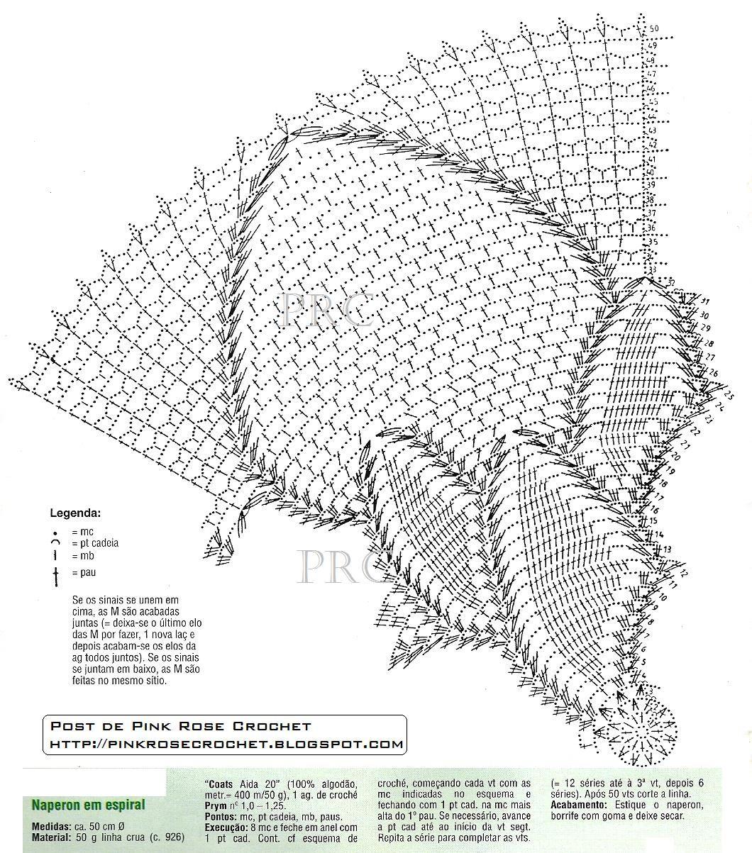 Pin By Kim Stidger On Crochet Charts