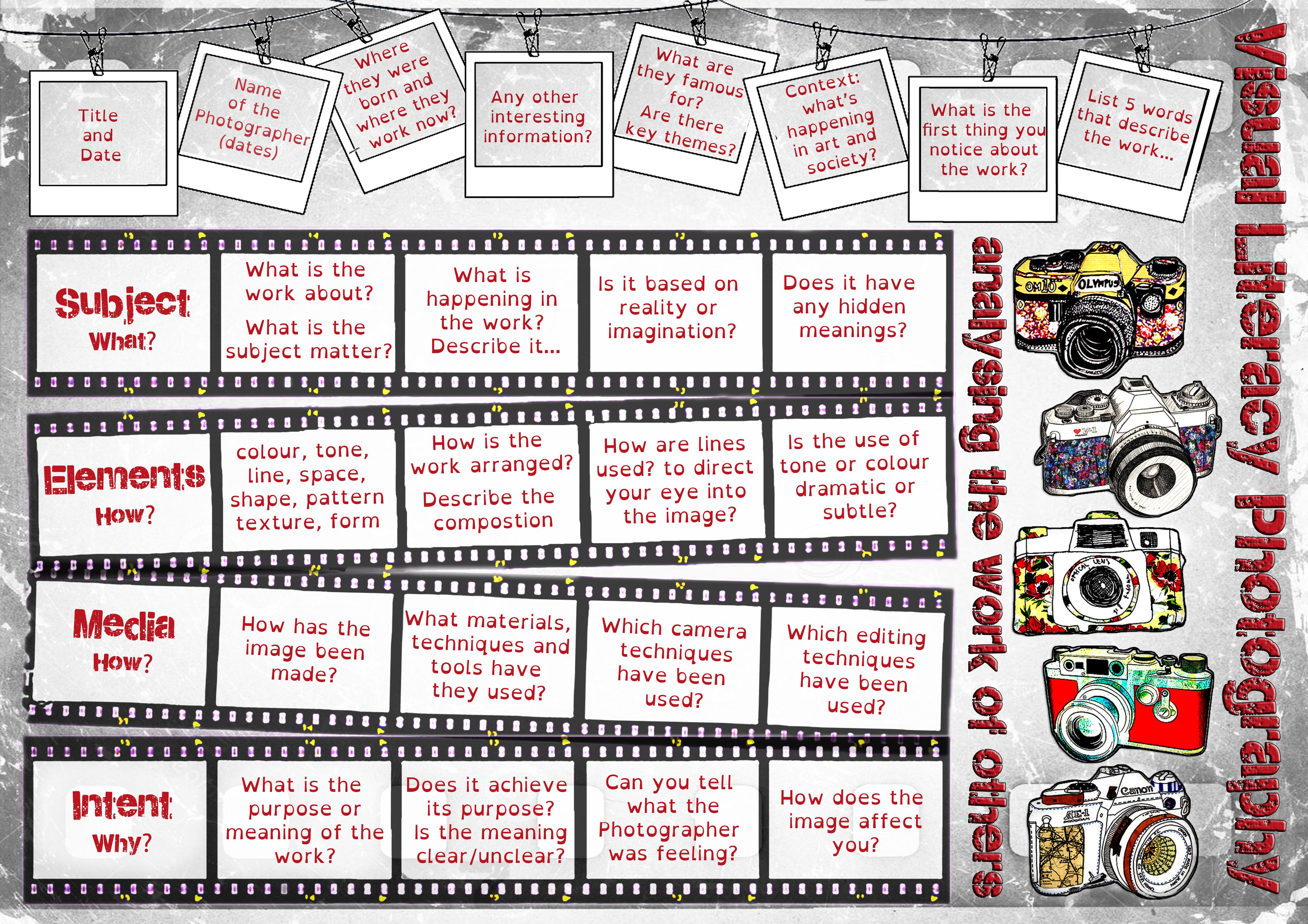 New And Updated Version Of The Visual Literacy Placemat
