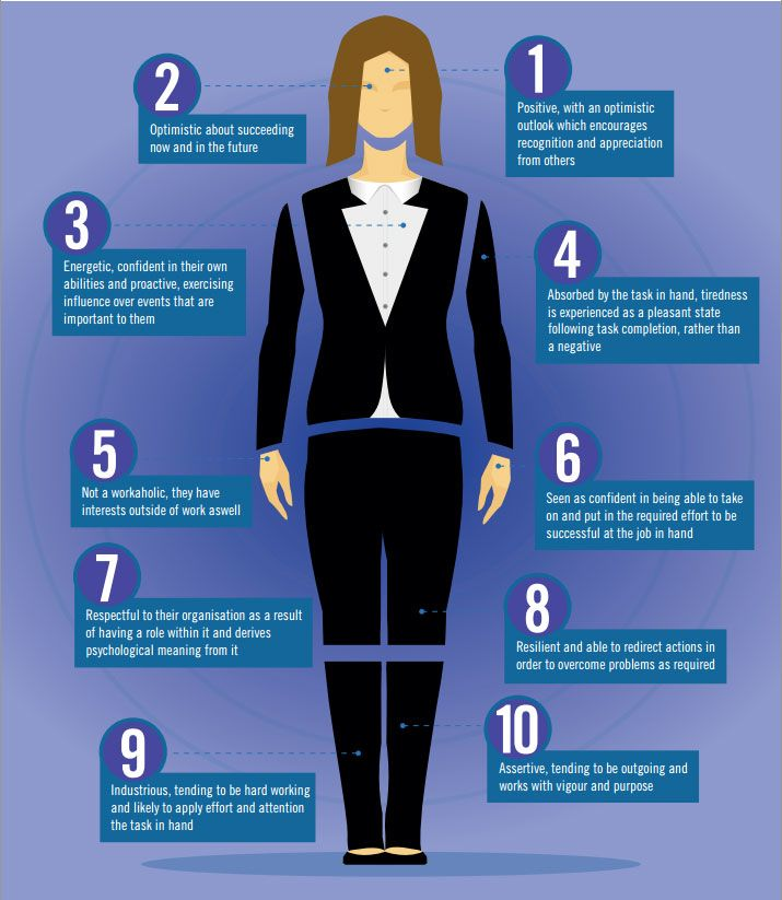 Profile Of An Engaged Employee Infographic  Employee Engagement