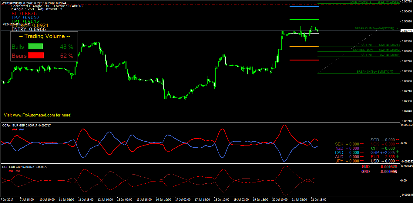 Forex Trading Entry Sl Tp Https Forexwikitrading