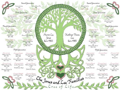 celtic tree of life personalized family tree