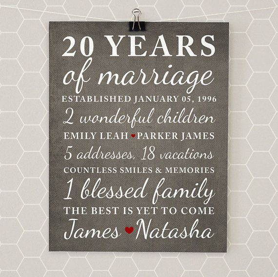 20 Year Wedding Anniversary Gift Ideas: Anniversary Gifts For 20th Anniversary, 20 Year