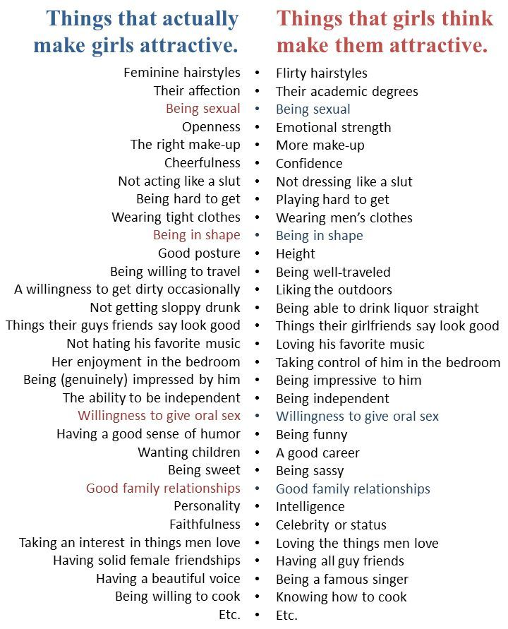 What Girls Want In A Man