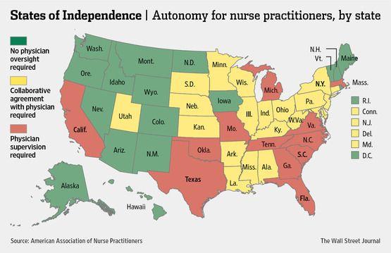 NP regulations per state | Nursing Knows | Doctor of nursing