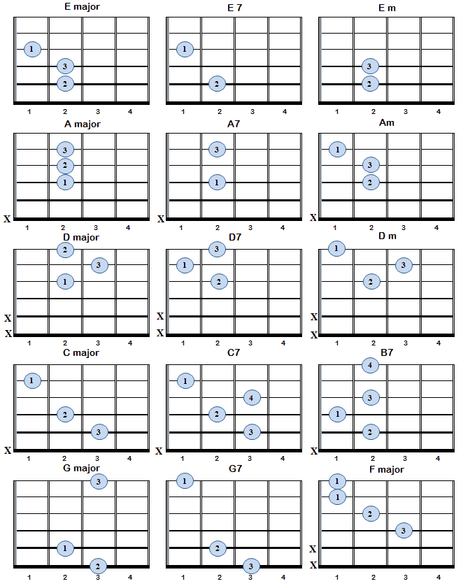 Basic Guitar Chords Chart Bell Co Music Music