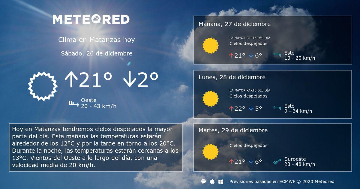Clima En Matanzas Meteored Clima Pronóstico Del Tiempo San Luis