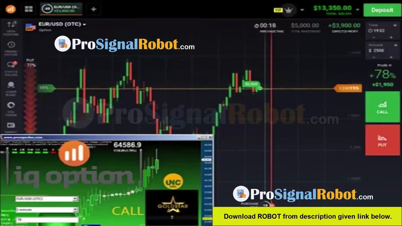 Liked On Youtube Binary Options Trading Groups Binary Option