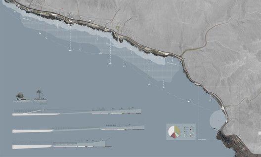 BOZA + SHIFT Arquitectos, segundo lugar en concurso 'Parque Metropolitano Borde Costero Antofagasta',Planta Sur