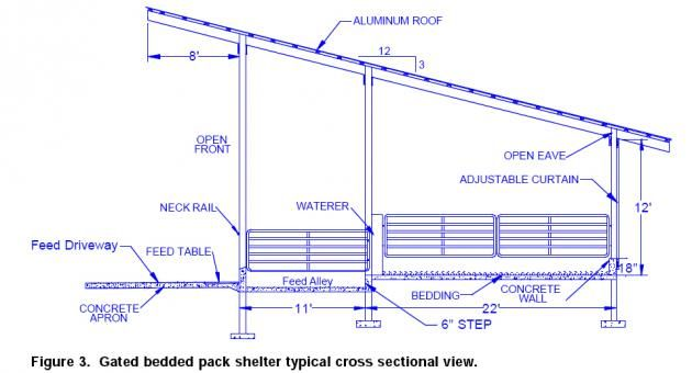 Cow Barn Floor Plans Small Beef Cattle Barn Designs Quotes With